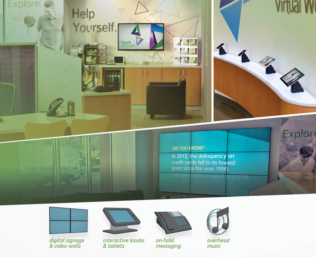 Digital Signage total cost of ownerhsip